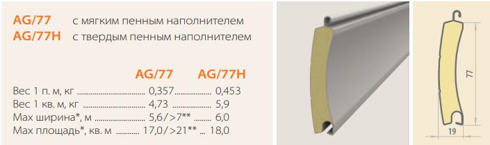 Профиль Алютех AG/77
