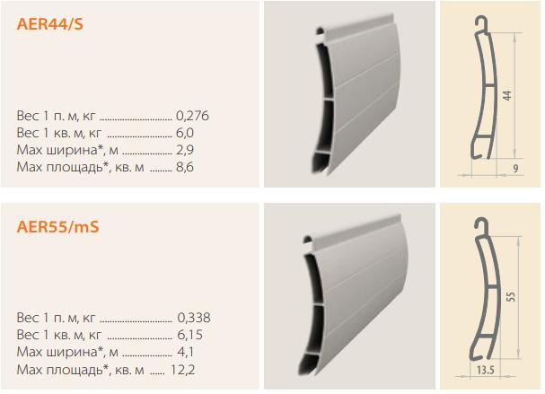 Алюминиевый экструдированный профиль Алютех AER44/S и AER55/mS