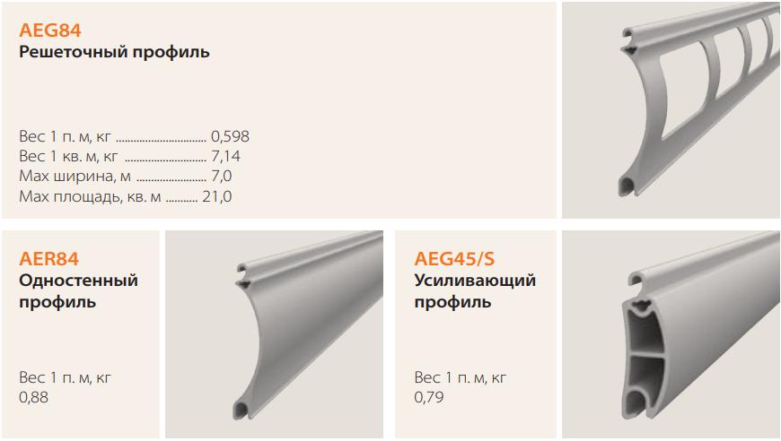 Алюминиевый экструдированный профильдля решеток серии AEG84