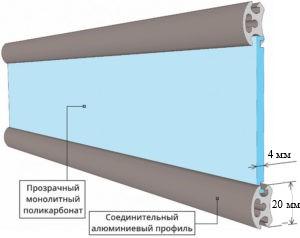 Роллеты с монолитного поликарбоната толщиной 4мм