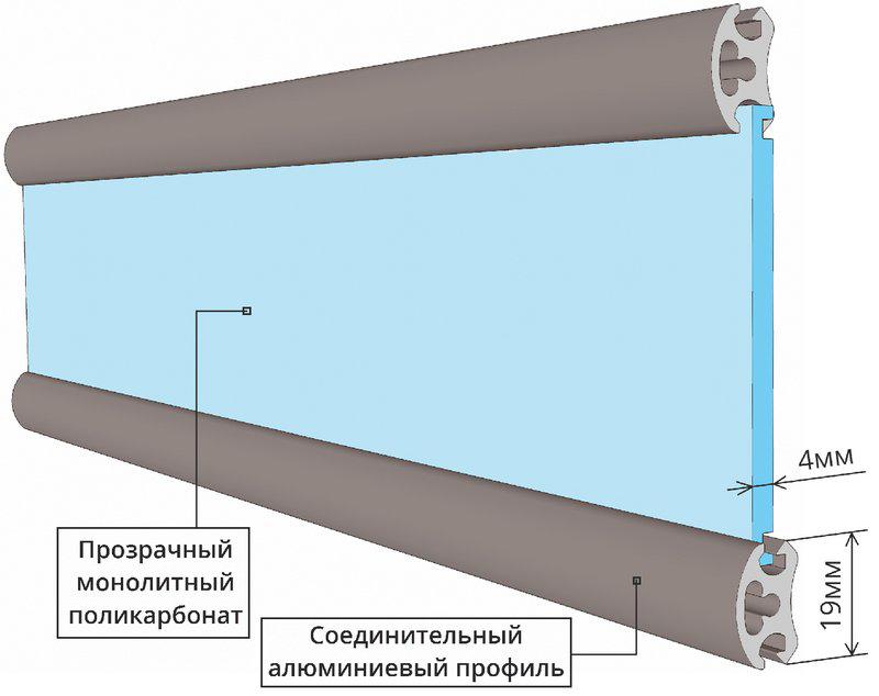 Прозрачные роллеты из поликарбоната